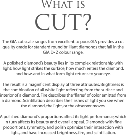 what is cut