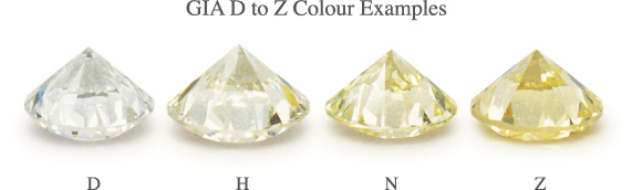 GIA color examples